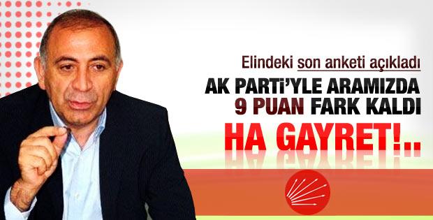 Gürsel Tekin: Türkiye'nin her yeri İzmir olacak