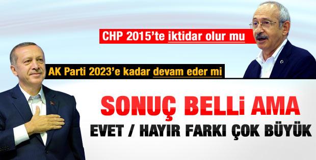 GENAR anketindeki AK Parti CHP ve 2023 soruları