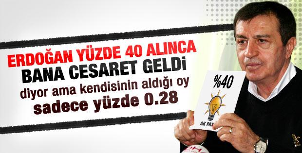 Osman Pamukoğlu'nu AK Parti cesaretlendirmiş