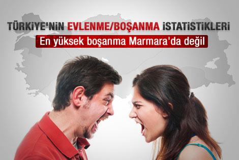 Türkiye'de boşanmaların en çok olduğu bölge