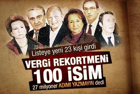 Türkiye'nin 2011 yılı vergi rekortmeni 100 ismi