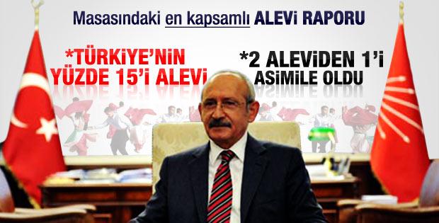 Akkiraz'ın hazırladığı en kapsamlı Alevi raporu