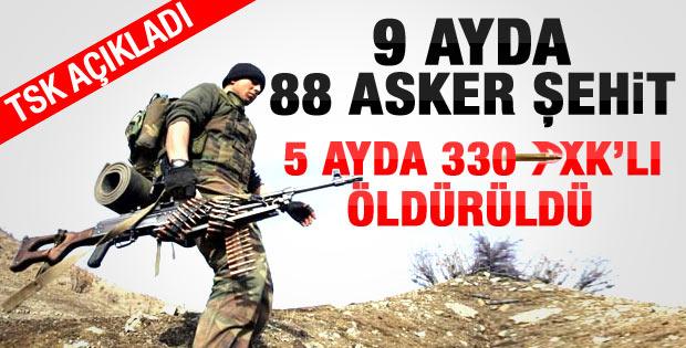 TSK öldürülen PKK'lı sayısını açıkladı