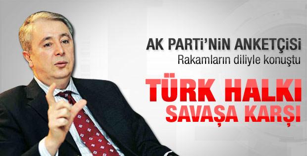 Anar Genel Müdürü: Türkiye savaşa karşı