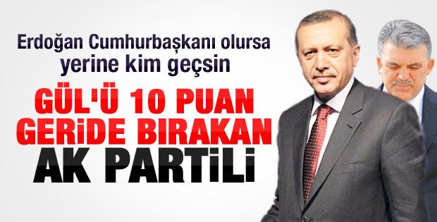 Erdoğan Cumhurbaşkanı olursa yerine kim geçsin
