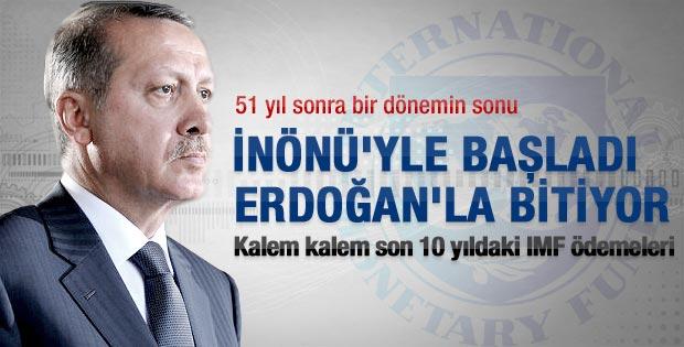 Türkiye IMF ilişkisi: İnönü ile başladı Erdoğan'la bitti