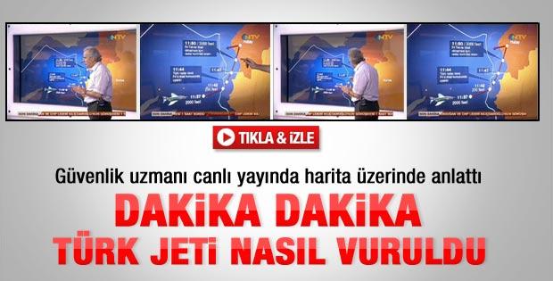 BİLGESAM Başkanı anlattı: Türk jeti nasıl düştü