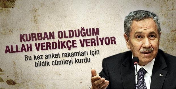 Son ankette AK Parti'nin oy oranı