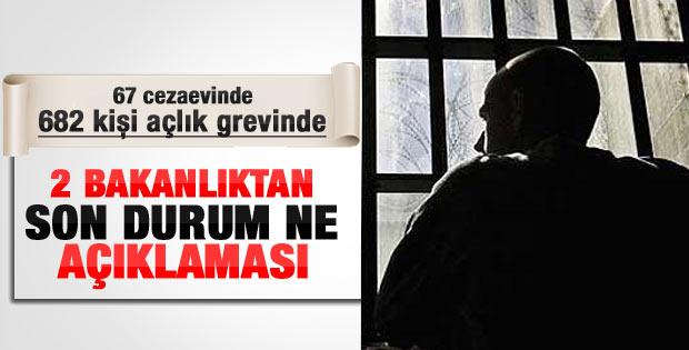 Adalet Bakanlığı'ndan açlık grevi açıklaması