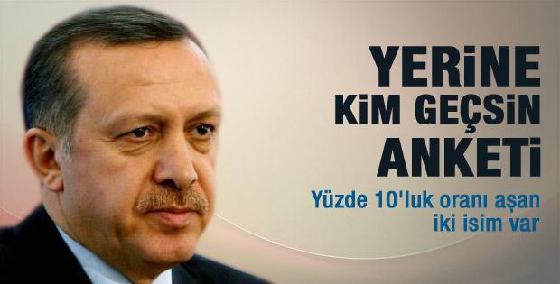 Erdoğan'ın yerine kim geçsin anketi