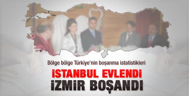 Bölge bölge Türkiye'nin boşanma istatistikleri