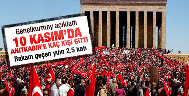 10 Kasım'da Anıtkabir'i kaç kişi ziyaret etti