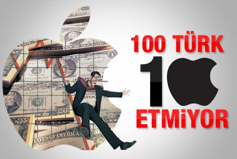 En değerli 100 Türk şirketi yarım Apple etmiyor