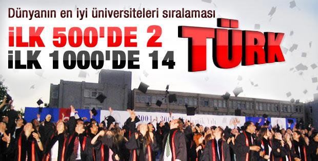 En iyi 500 arasındaki 2 Türk üniversitesi