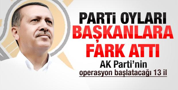 AK Parti oyları Belediye Başkanı oylarından fazla