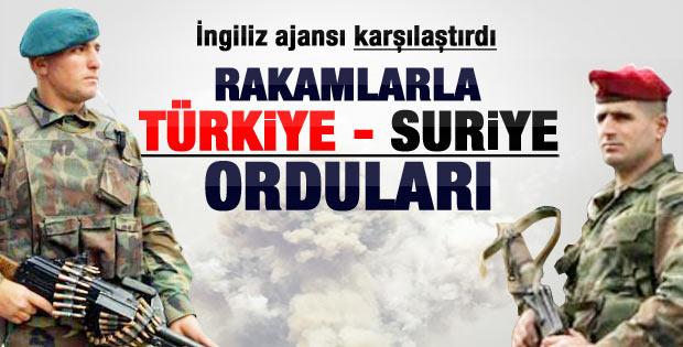 Rakamlarla Türk ve Suriye ordusu karşılaştırması
