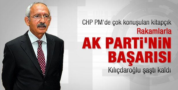 Kılıçdaroğlu: AK Parti'nin şaşırtıcı başarısı