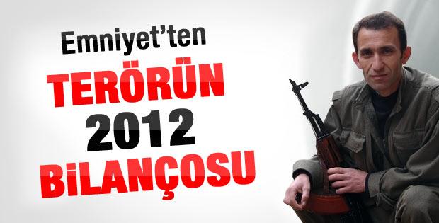 Türkiye'nin 2012 terör bilançosu