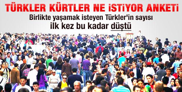 BİLGESAM'ın Türkler ve Kürtler ne istiyor anketi