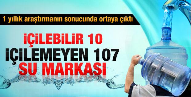 Standartlara uymayan 107 su markası