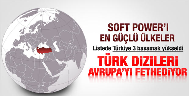 Düyanın Soft Power'ı en güçlü ülkeleri listesi