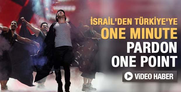 Eurovision'da Türkiye'ye hangi ülke kaç puan verdi