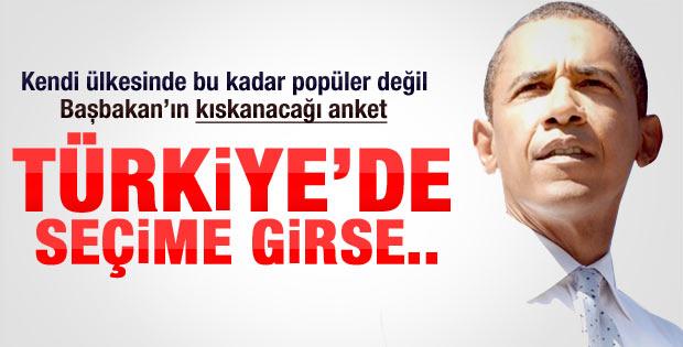 Türkiye'nin yarısı Obama'ya oy verdi