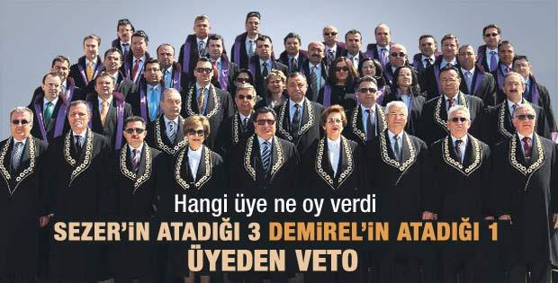 Gül kararını veren Anayasa Mahkemesi'nin üyeleri