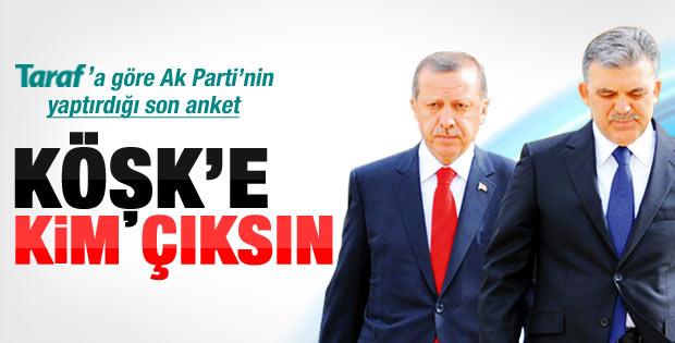 Taraf'ın yayınladığı Erdoğan ve Gül anketi
