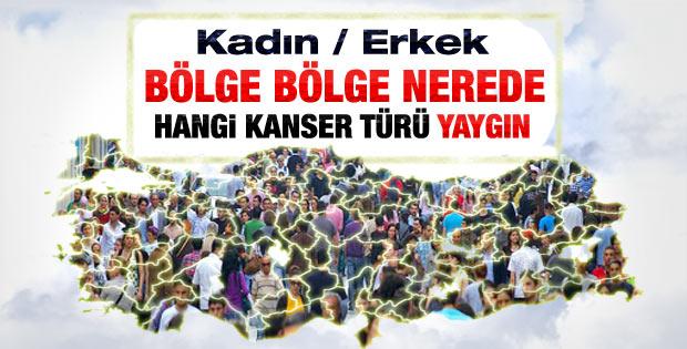 Bölge bölge Türkiye'nin kanser haritası