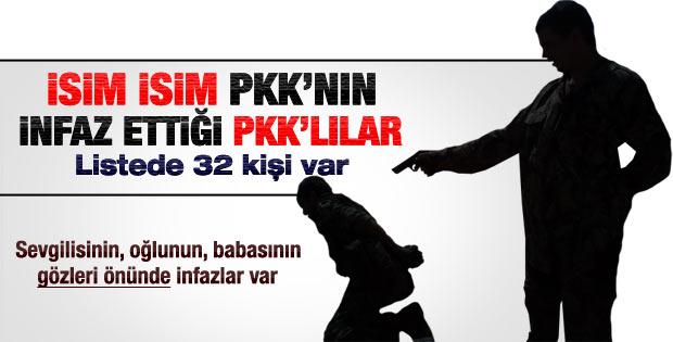 PKK'nın iç infazlarının listesi Meclis'te