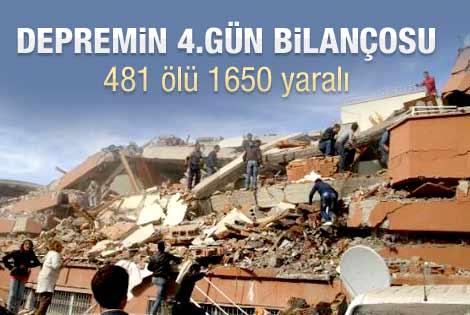 AFAD son bilançoyu açıkladı: 481 ölü 1650 yaralı