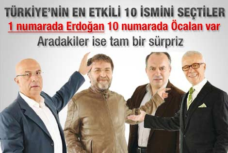 Türkiye'nin en etkili 10 ismi