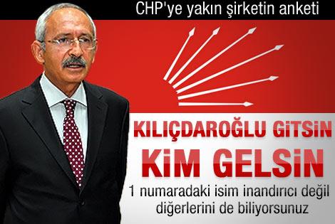 Avrasya Kamu'nun anketini Kılıçdaroğlu görmesin