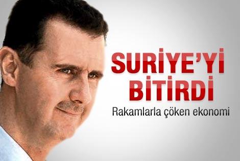Yaptırımlar Suriye ekonomisini fena vurdu