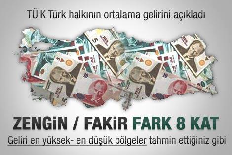Türk halkının ortalama geliri belli oldu