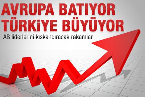 Türkiye Avrupa'ya nispet yapıyor