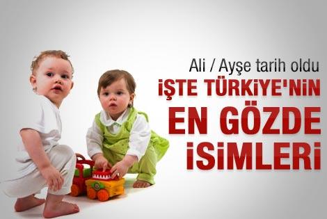 Türkiye'nin en gözde isimleri araştırması