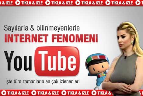 Songül Karlı Youtube'de en çok izlenenler arasında