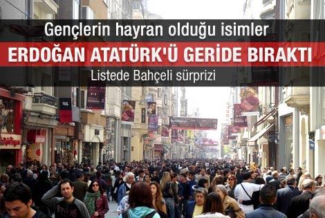 Erdoğan Atatürk'ü geride bıraktı