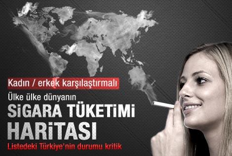 Bölge bölge dünyanın sigara tüketim haritası