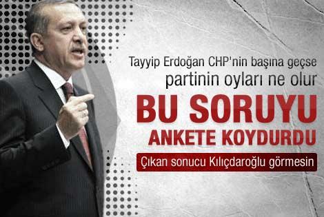 Erdoğan'ın fantastik anket sorusu CHP'lileri kızdıracak