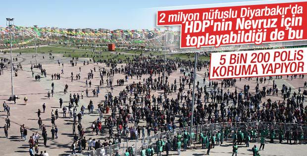 Diyarbakır'da sönük Nevruz kutlaması