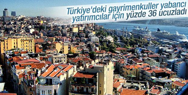 Türkiye'deki gayrimenkuller yüzde 36 ucuzladı