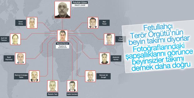 FETÖ'nün yeni yönetim ağı