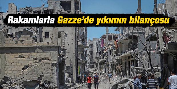 Gazze'de yıkımın bilançosu