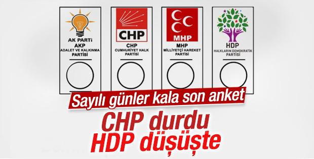 GENAR Başkanı İhsan Aktaş'tan seçim değerlendirmesi