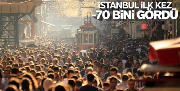 İstanbul'un verdiği göç aldığı göçü geçti