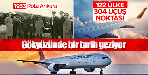 Geçmişten bugüne Türk Hava Yolları