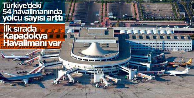 Türkiye'deki havalimanlarında yolcu sayısında artış